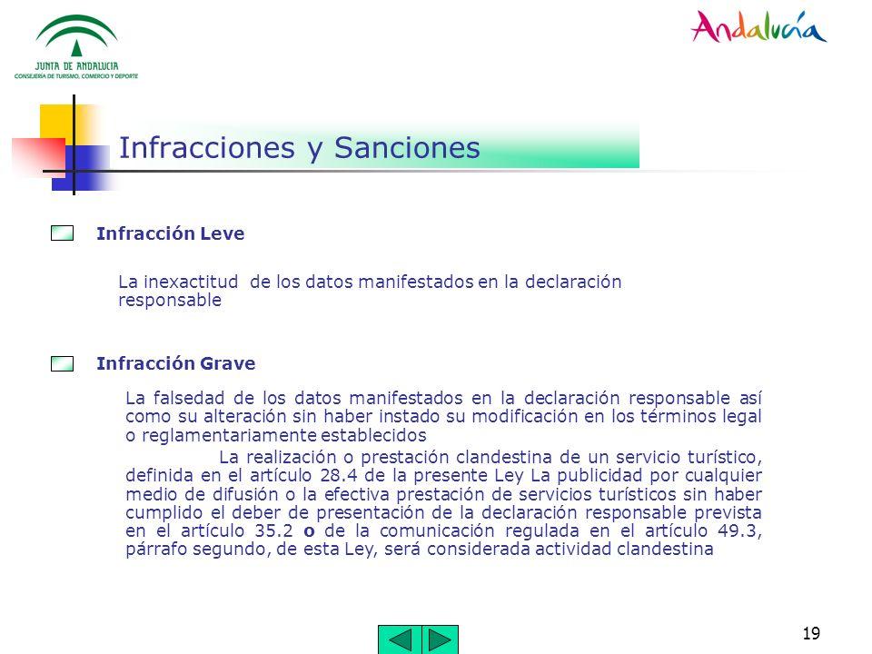 19 Infracciones y Sanciones Infracción Leve La inexactitud de los datos manifestados en la declaración responsable Infracción Grave La falsedad de los