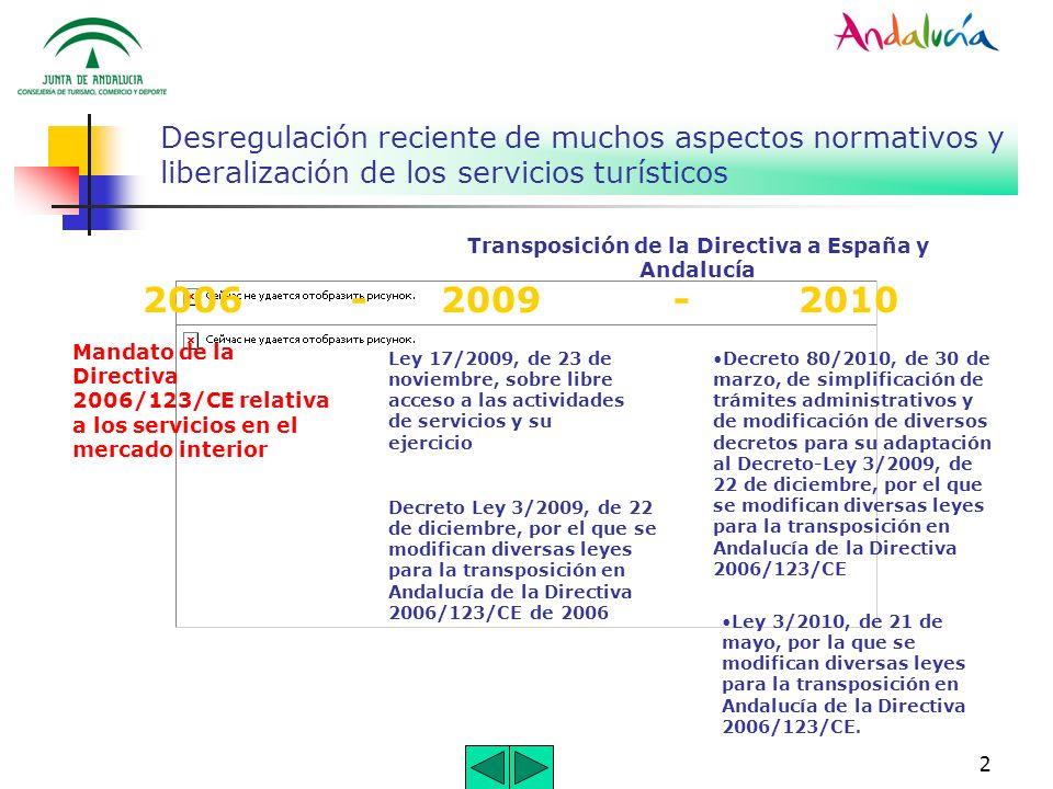 2 Desregulación reciente de muchos aspectos normativos y liberalización de los servicios turísticos 2006 - 2009 - 2010 Mandato de la Directiva 2006/12