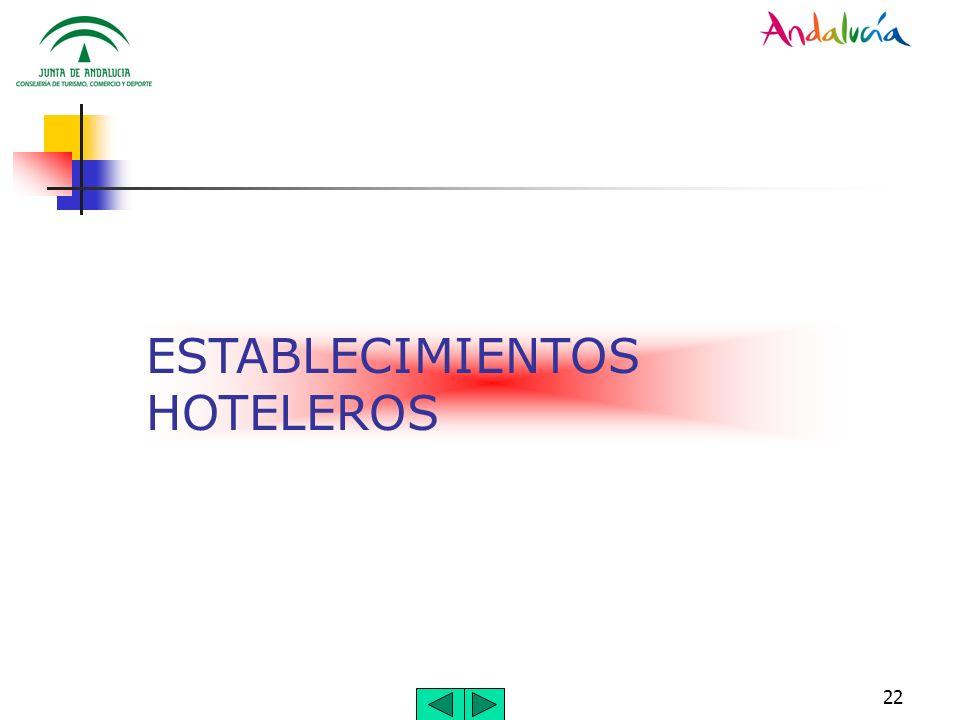 22 ESTABLECIMIENTOS HOTELEROS