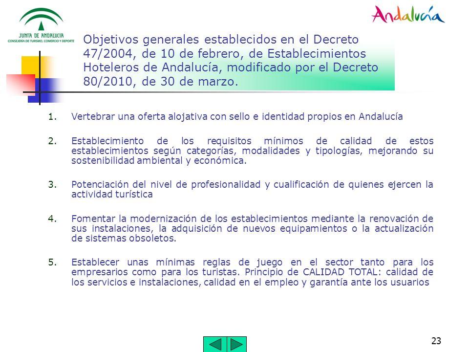23 Objetivos generales establecidos en el Decreto 47/2004, de 10 de febrero, de Establecimientos Hoteleros de Andalucía, modificado por el Decreto 80/