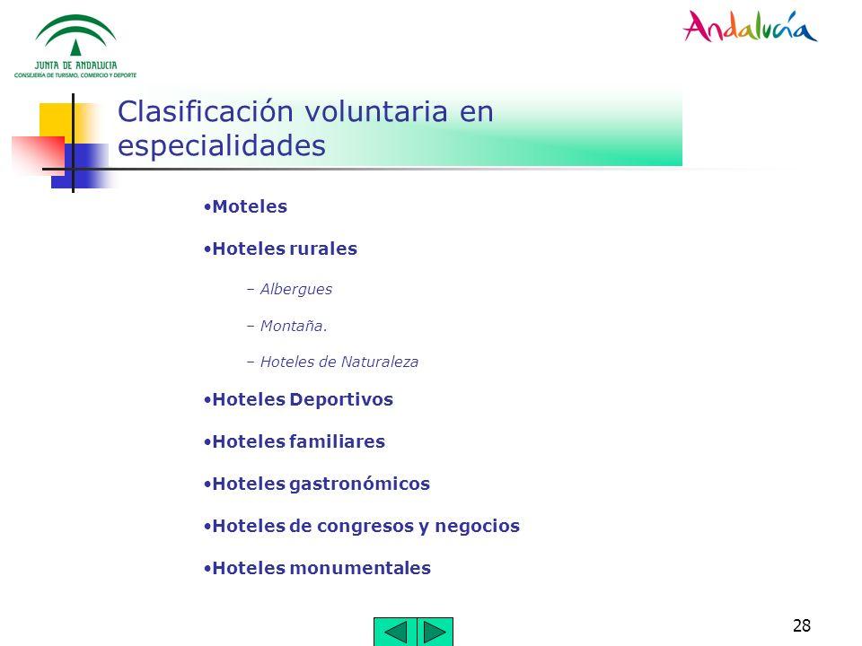 28 Clasificación voluntaria en especialidades Moteles Hoteles rurales – Albergues – Montaña. – Hoteles de Naturaleza Hoteles Deportivos Hoteles famili