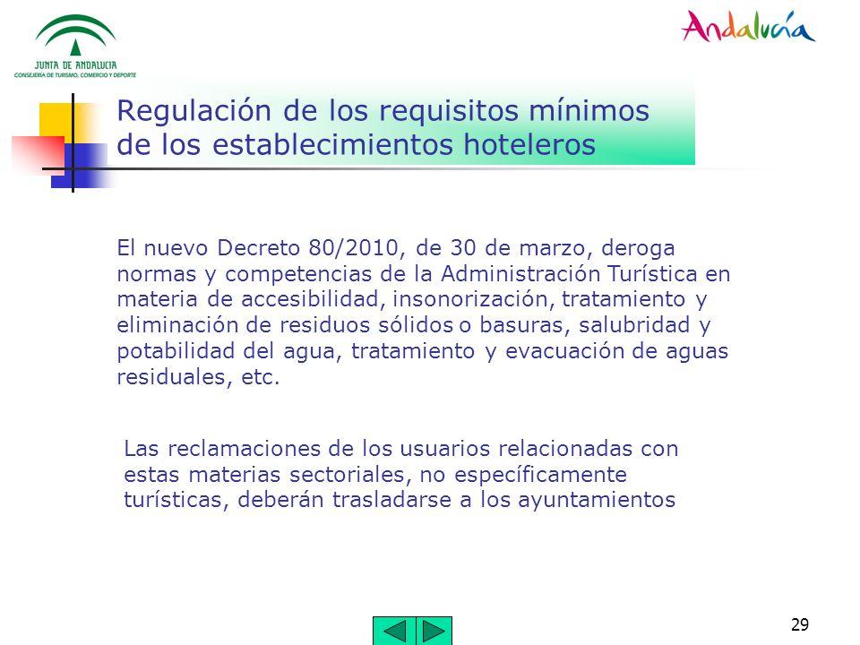 29 Regulación de los requisitos mínimos de los establecimientos hoteleros El nuevo Decreto 80/2010, de 30 de marzo, deroga normas y competencias de la