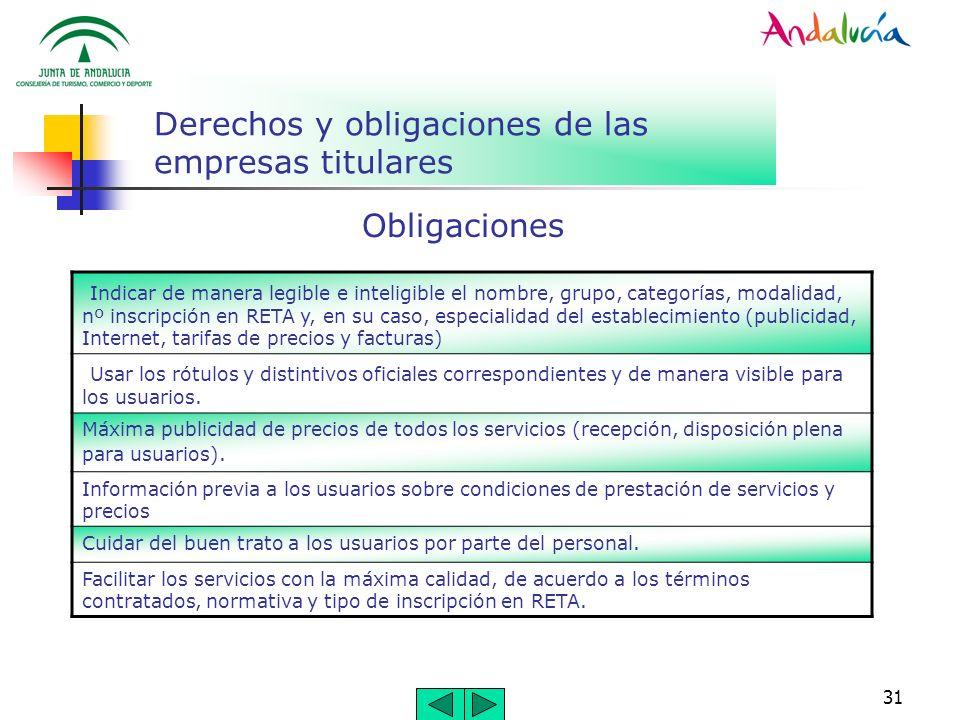 31 Derechos y obligaciones de las empresas titulares Obligaciones Indicar de manera legible e inteligible el nombre, grupo, categorías, modalidad, nº