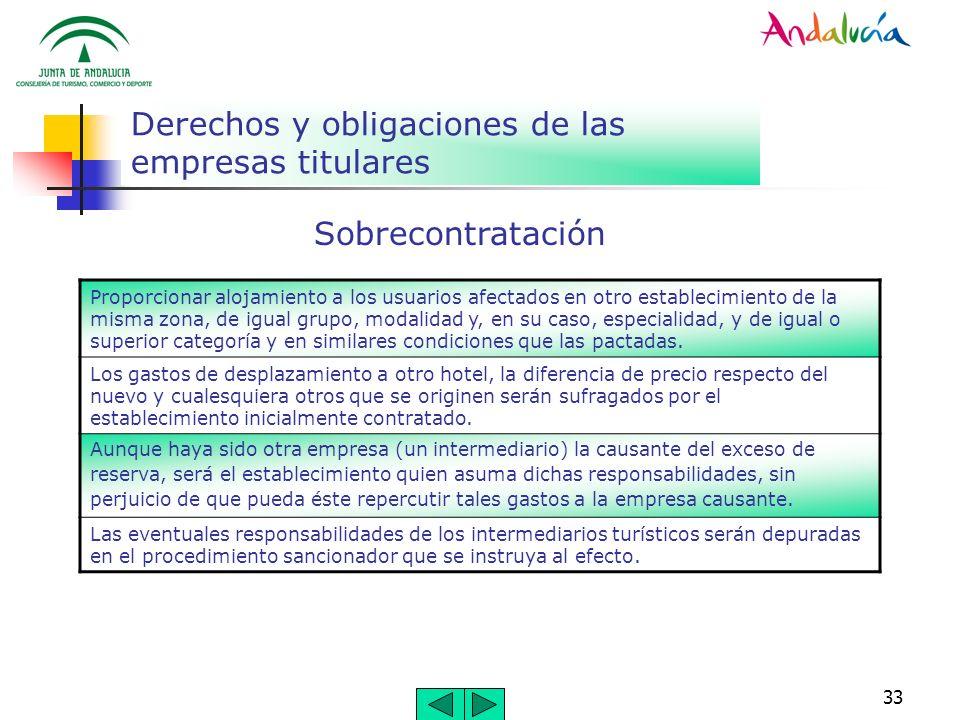 33 Derechos y obligaciones de las empresas titulares Sobrecontratación Proporcionar alojamiento a los usuarios afectados en otro establecimiento de la