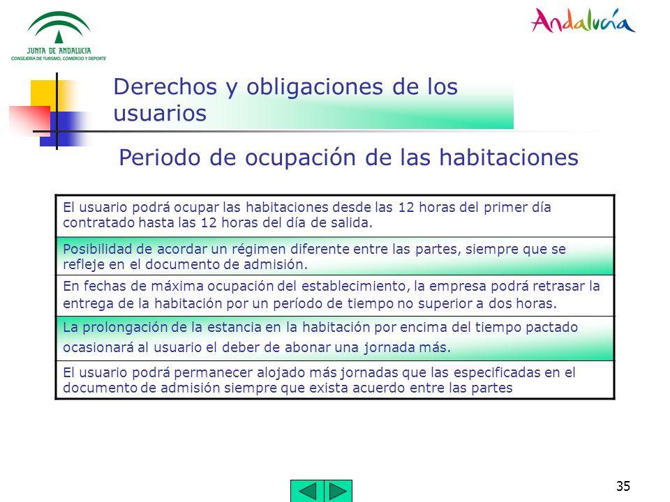 35 Derechos y obligaciones de los usuarios Periodo de ocupación de las habitaciones El usuario podrá ocupar las habitaciones desde las 12 horas del pr