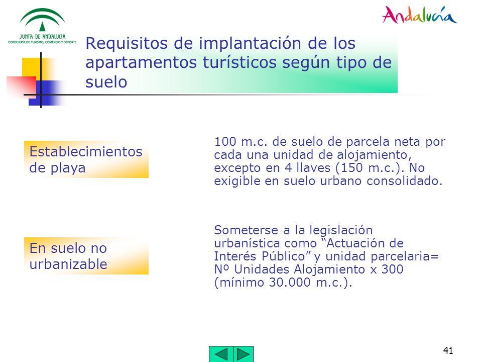 41 Requisitos de implantación de los apartamentos turísticos según tipo de suelo 100 m.c. de suelo de parcela neta por cada una unidad de alojamiento,