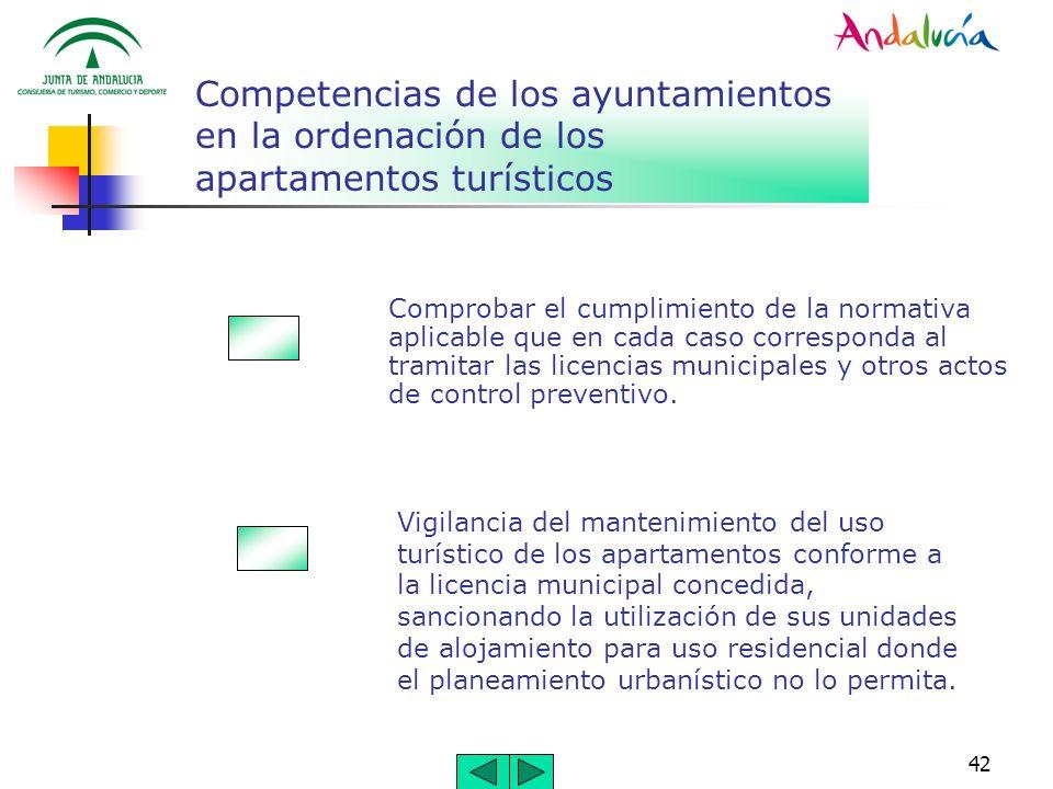 42 Competencias de los ayuntamientos en la ordenación de los apartamentos turísticos Comprobar el cumplimiento de la normativa aplicable que en cada c