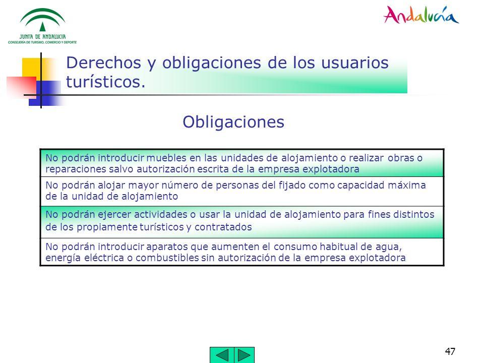 47 Derechos y obligaciones de los usuarios turísticos. Obligaciones No podrán introducir muebles en las unidades de alojamiento o realizar obras o rep