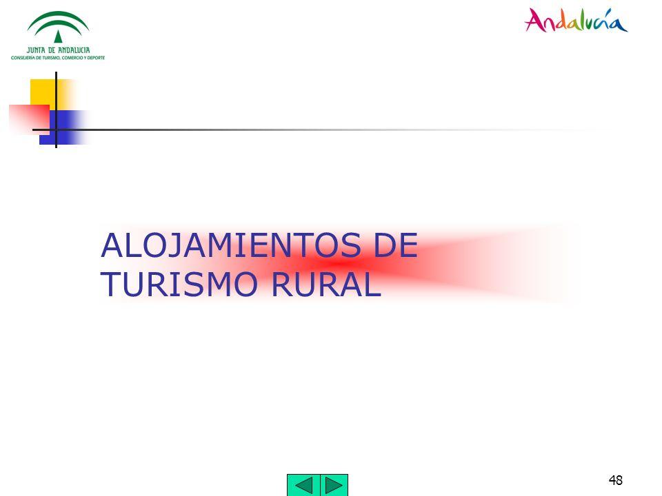 48 ALOJAMIENTOS DE TURISMO RURAL