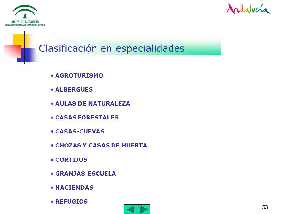 53 Clasificación en especialidades AGROTURISMO ALBERGUES AULAS DE NATURALEZA CASAS FORESTALES CASAS-CUEVAS CHOZAS Y CASAS DE HUERTA CORTIJOS GRANJAS-E