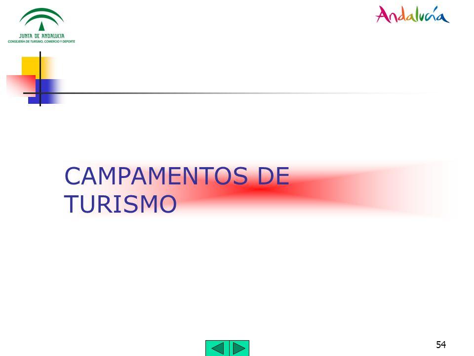 54 CAMPAMENTOS DE TURISMO