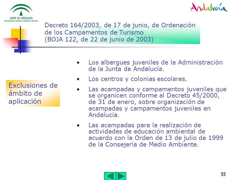 55 Decreto 164/2003, de 17 de junio, de Ordenación de los Campamentos de Turismo (BOJA 122, de 22 de junio de 2003) Exclusiones de ámbito de aplicació
