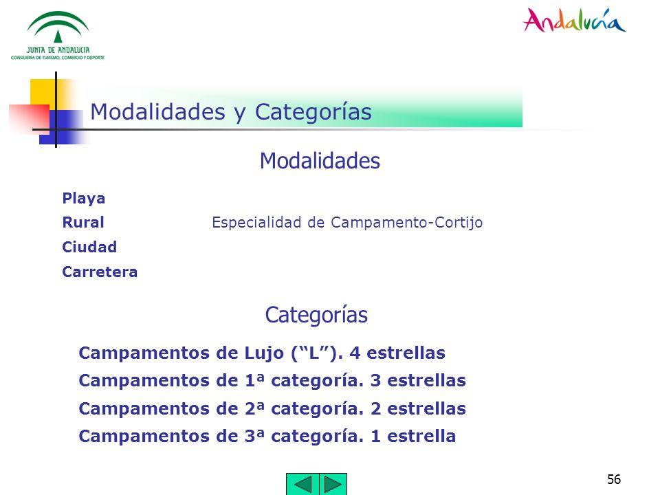 56 Modalidades y Categorías Modalidades Playa Rural Especialidad de Campamento-Cortijo Ciudad Carretera Categorías Campamentos de Lujo (L). 4 estrella