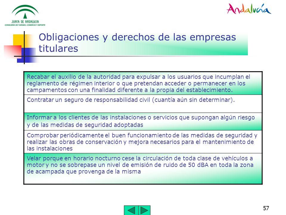 57 Obligaciones y derechos de las empresas titulares Recabar el auxilio de la autoridad para expulsar a los usuarios que incumplan el reglamento de ré