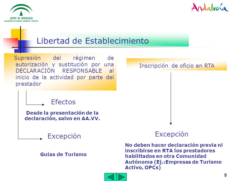 9 Libertad de Establecimiento Supresión del régimen de autorización y sustitución por una DECLARACIÓN RESPONSABLE al inicio de la actividad por parte
