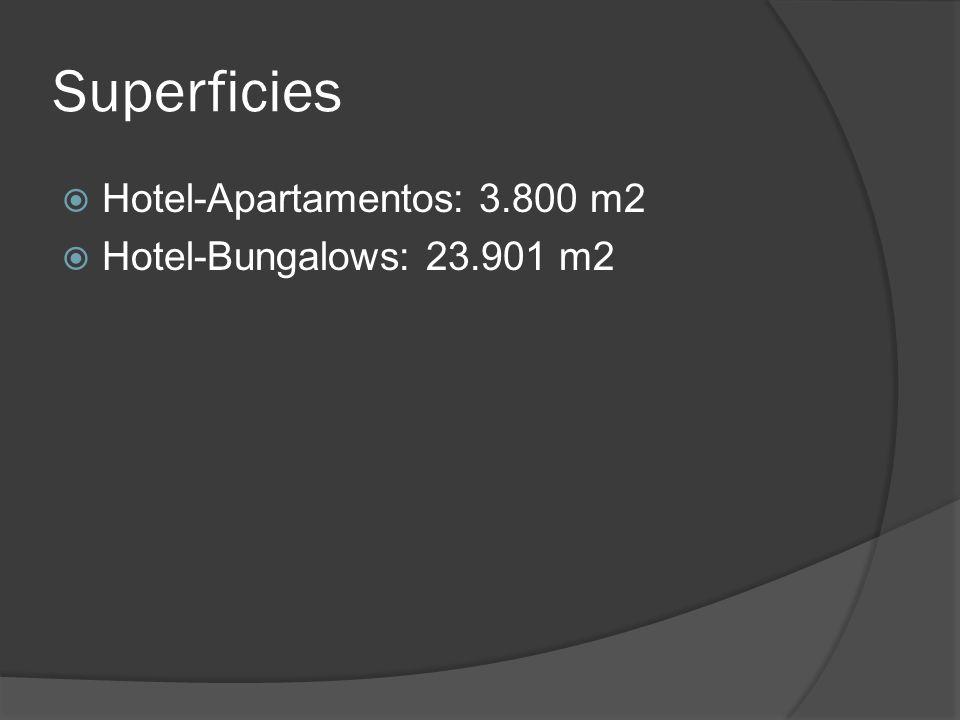 Superficies Hotel-Apartamentos: 3.800 m2 Hotel-Bungalows: 23.901 m2