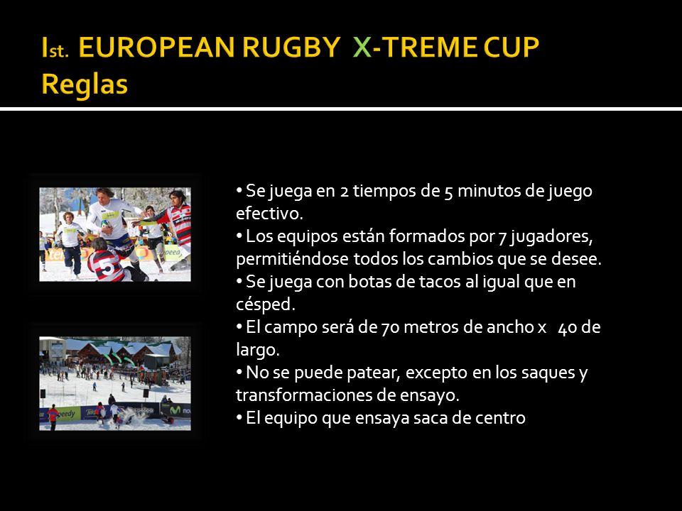 La inscripción del Equipo cuesta 250 euros Incluye: 1.- Derechos de Juego 2.- 10% de descuento en el alojamiento seleccionado para jugadores max.