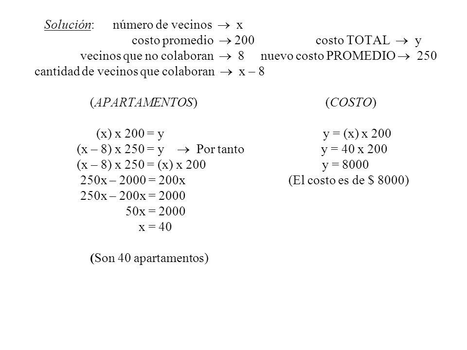 Solución: número de vecinos x costo promedio 200 costo TOTAL y vecinos que no colaboran 8 nuevo costo PROMEDIO 250 cantidad de vecinos que colaboran x