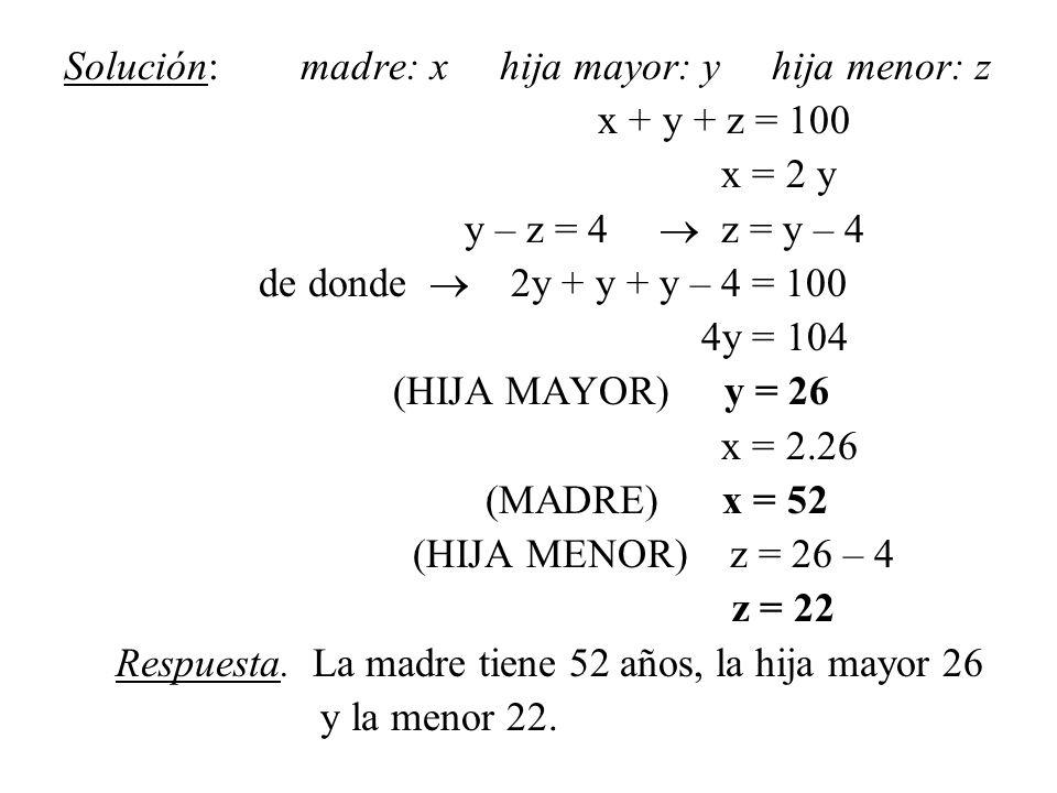 Solución: madre: x hija mayor: y hija menor: z x + y + z = 100 x = 2 y y – z = 4 z = y – 4 de donde 2y + y + y – 4 = 100 4y = 104 (HIJA MAYOR) y = 26