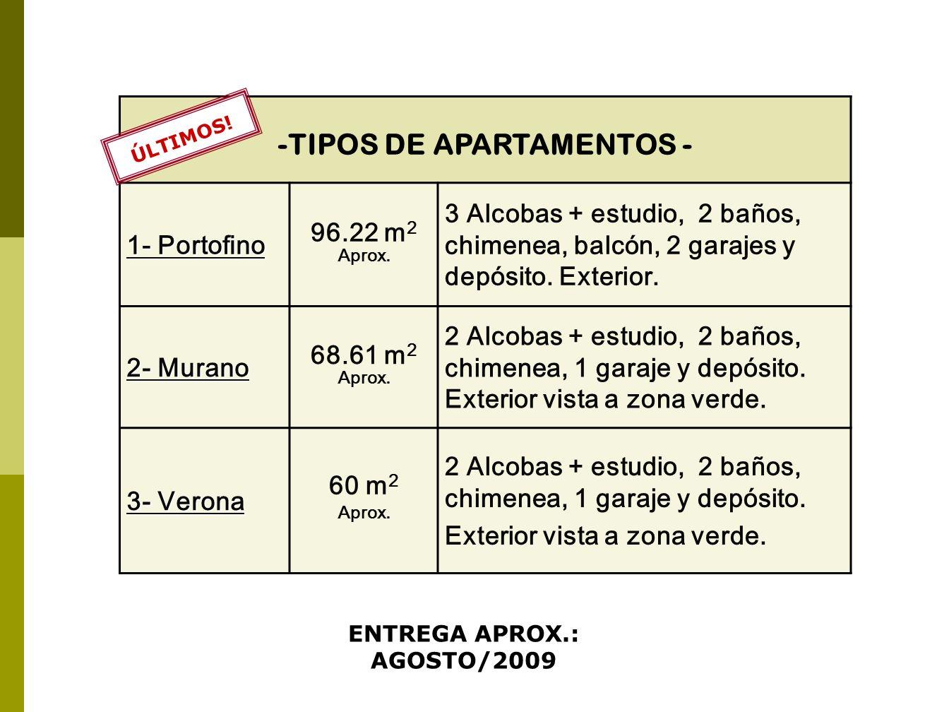 -TIPOS DE APARTAMENTOS - 1- Portofino 96.22 m 2 Aprox. 3 Alcobas + estudio, 2 baños, chimenea, balcón, 2 garajes y depósito. Exterior. 2- Murano 68.61