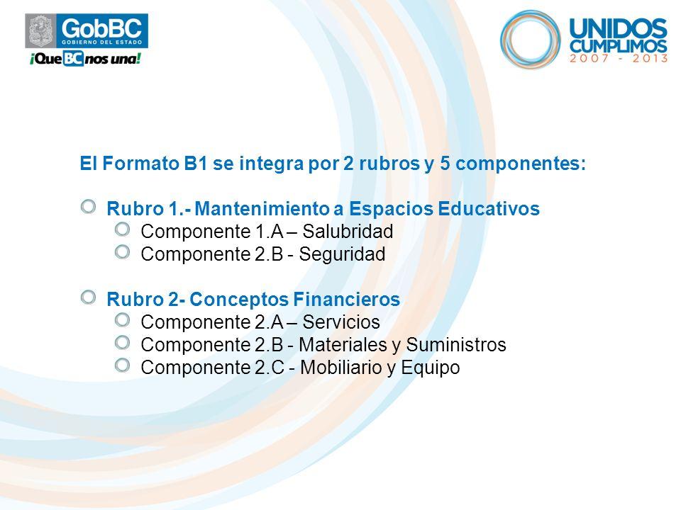 El Formato B1 se integra por 2 rubros y 5 componentes: Rubro 1.- Mantenimiento a Espacios Educativos Componente 1.A – Salubridad Componente 2.B - Segu