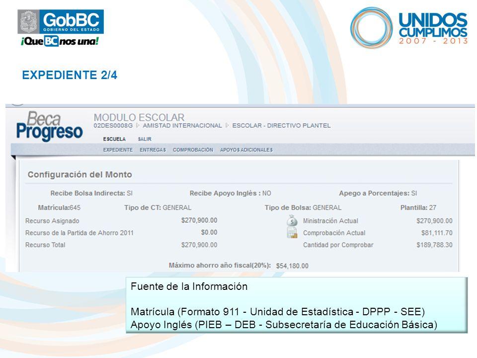 EXPEDIENTE 2/4 Fuente de la Información Matrícula (Formato 911 - Unidad de Estadística - DPPP - SEE) Apoyo Inglés (PIEB – DEB - Subsecretaría de Educa