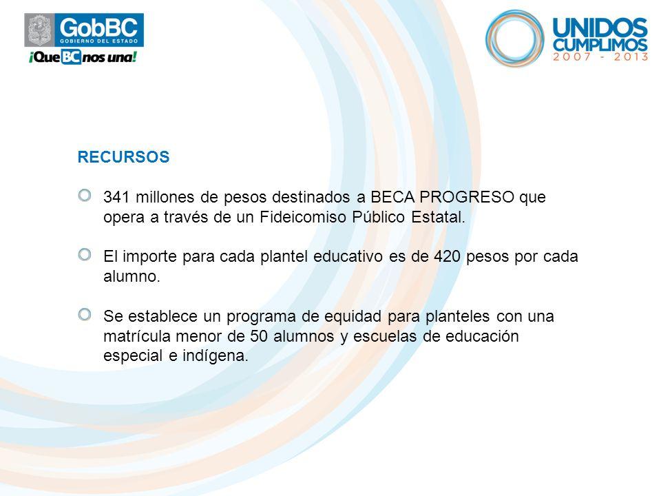 RECURSOS 341 millones de pesos destinados a BECA PROGRESO que opera a través de un Fideicomiso Público Estatal. El importe para cada plantel educativo