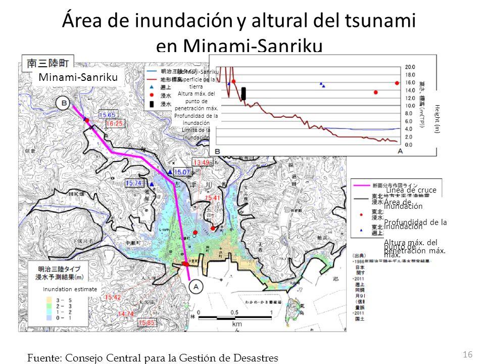 Área de inundación y altural del tsunami en Minami-Sanriku Fuente: Consejo Central para la Gestión de Desastres Minami-Sanriku Inundation estimate Hei