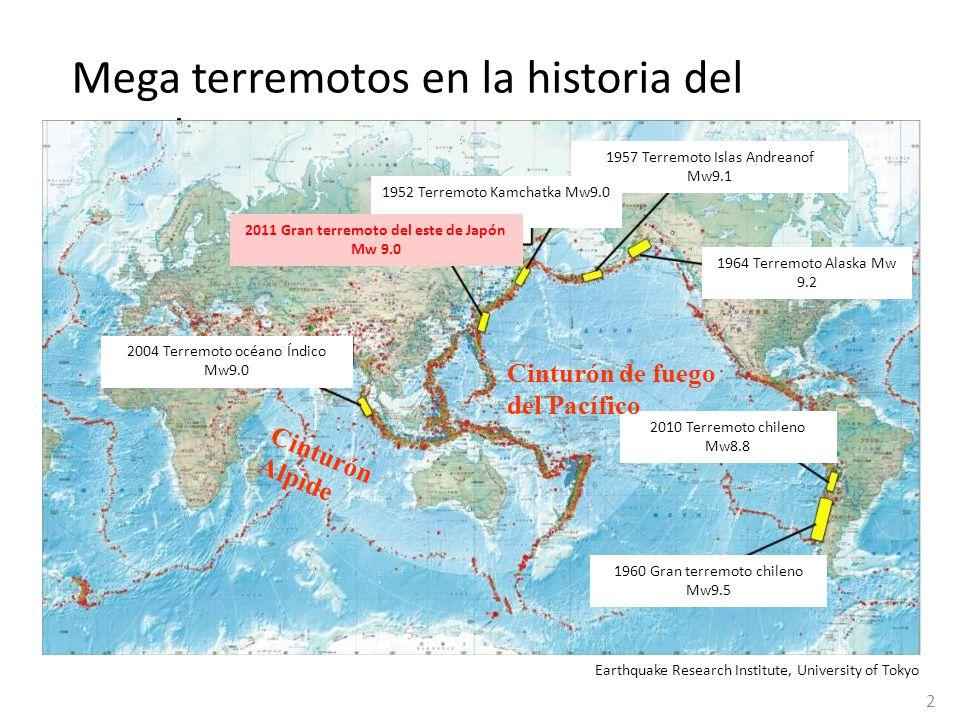 Mega terremotos en la historia del mundo Earthquake Research Institute, University of Tokyo 2 MagnitudAñoUbicación Mw 9.51960Gran terremoto chileno Mw