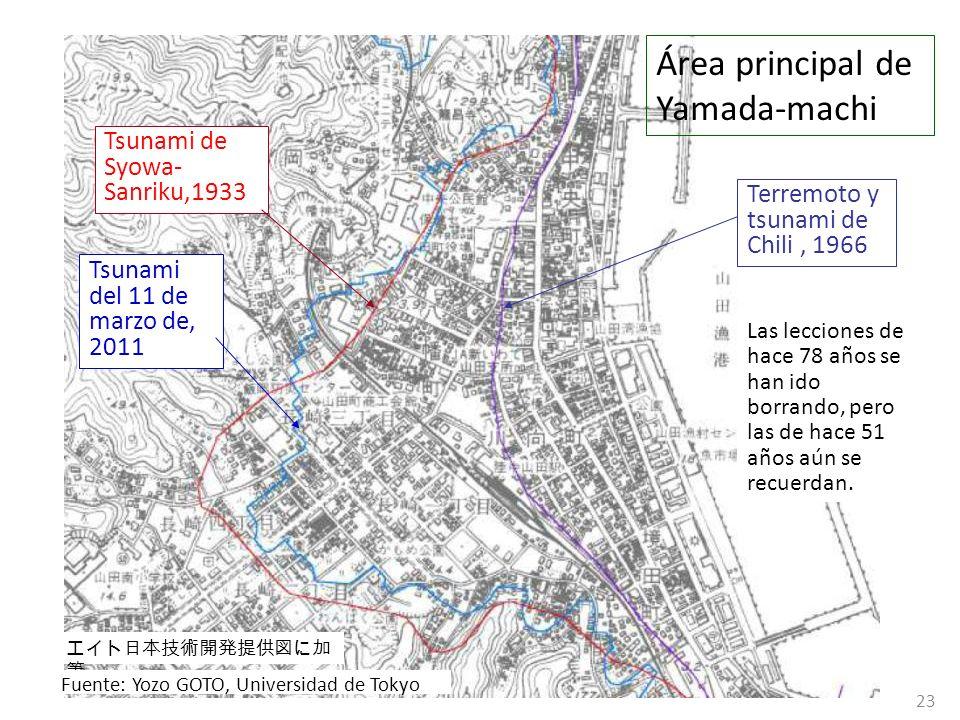 Terremoto y tsunami de Chili, 1966 Tsunami de Syowa- Sanriku,1933 Tsunami del 11 de marzo de, 2011 Área principal de Yamada-machi Las lecciones de hac