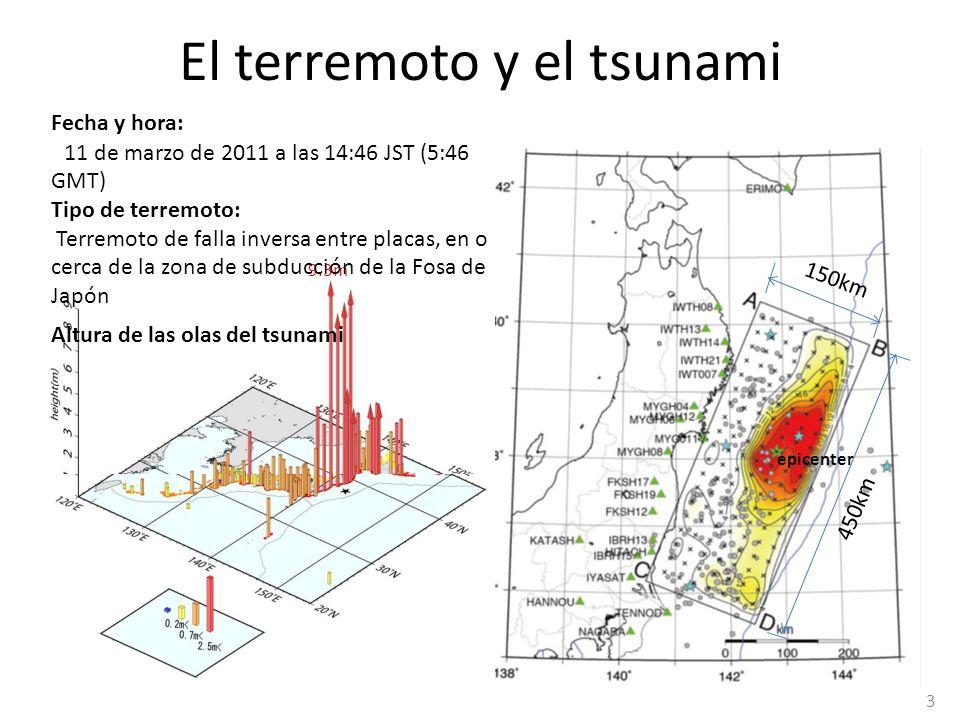 El terremoto y el tsunami 150km 450km 9.3m Fecha y hora: 11 de marzo de 2011 a las 14:46 JST (5:46 GMT) Tipo de terremoto: Terremoto de falla inversa