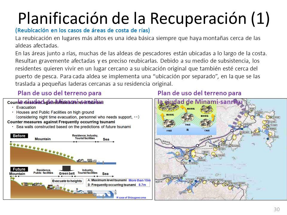 Planificación de la Recuperación (1) (Reubicación en los casos de áreas de costa de rías) La reubicación en lugares más altos es una idea básica siemp