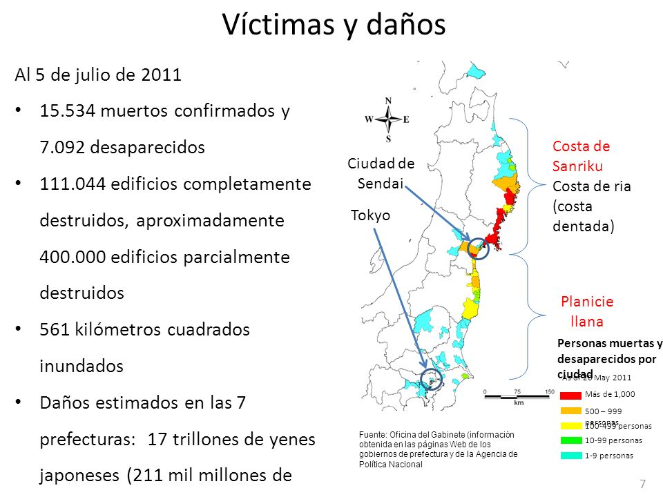 Víctimas y daños Dead and Missing People by Cities Fuente: Oficina del Gabinete (información obtenida en las páginas Web de los gobiernos de prefectur