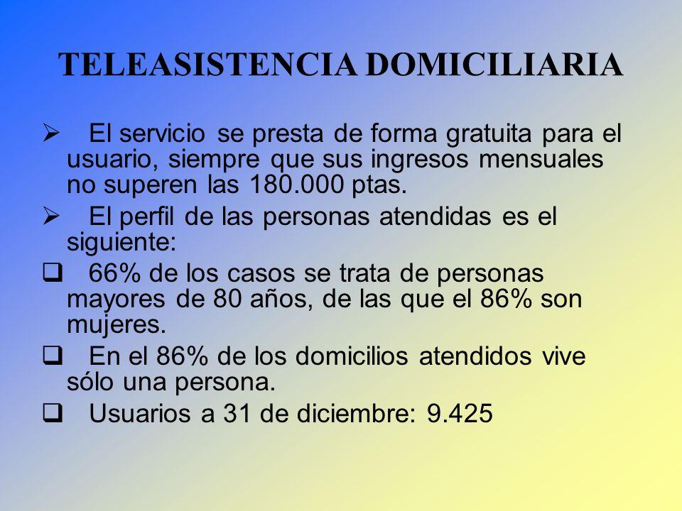 TELEASISTENCIA DOMICILIARIA El servicio se presta de forma gratuita para el usuario, siempre que sus ingresos mensuales no superen las 180.000 ptas. E