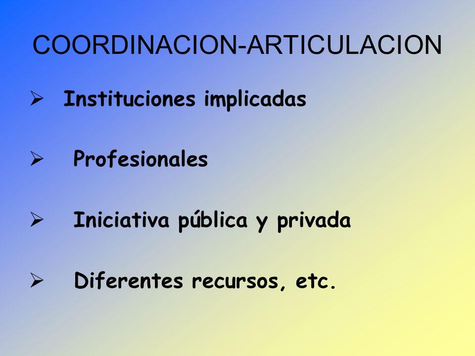 COORDINACION-ARTICULACION Instituciones implicadas Profesionales Iniciativa pública y privada Diferentes recursos, etc.