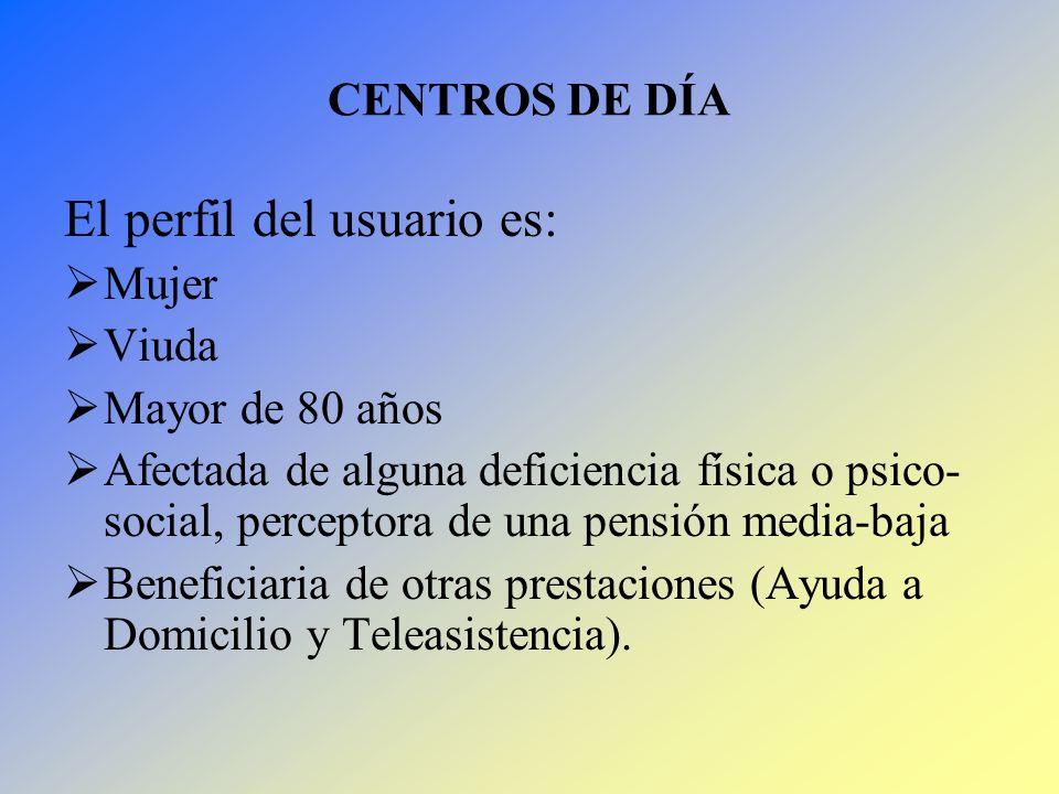 CENTROS DE DÍA El perfil del usuario es: Mujer Viuda Mayor de 80 años Afectada de alguna deficiencia física o psico- social, perceptora de una pensión