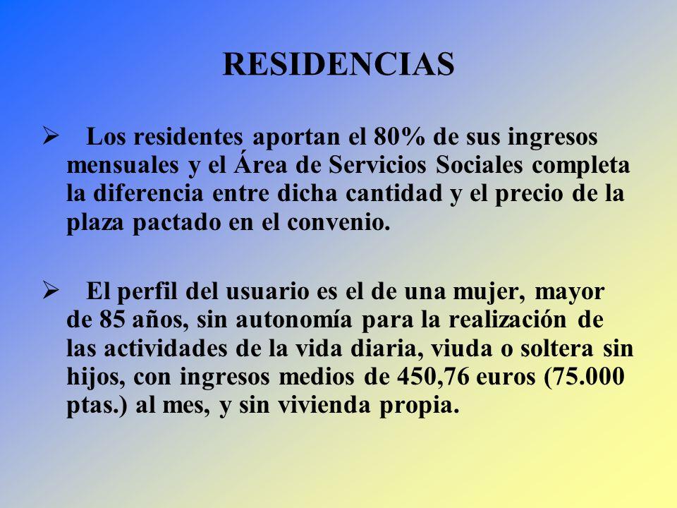 RESIDENCIAS Los residentes aportan el 80% de sus ingresos mensuales y el Área de Servicios Sociales completa la diferencia entre dicha cantidad y el p