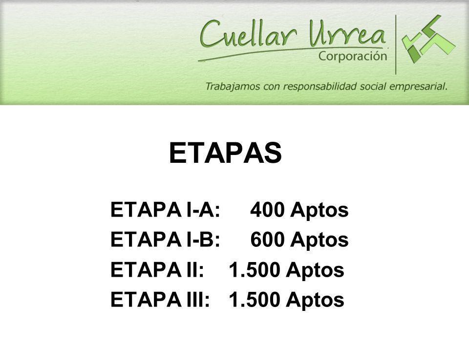 ETAPA I-A: 400 Aptos ETAPA I-B: 600 Aptos ETAPA II: 1.500 Aptos ETAPA III: 1.500 Aptos