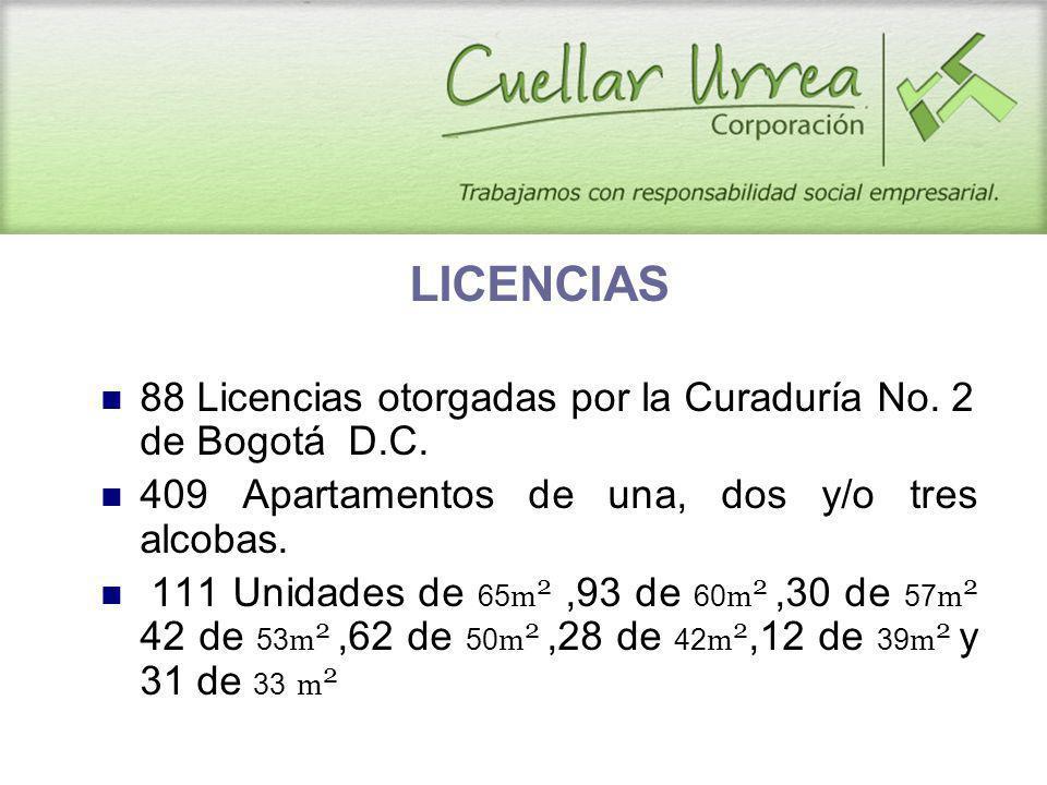 LICENCIAS 88 Licencias otorgadas por la Curaduría No.