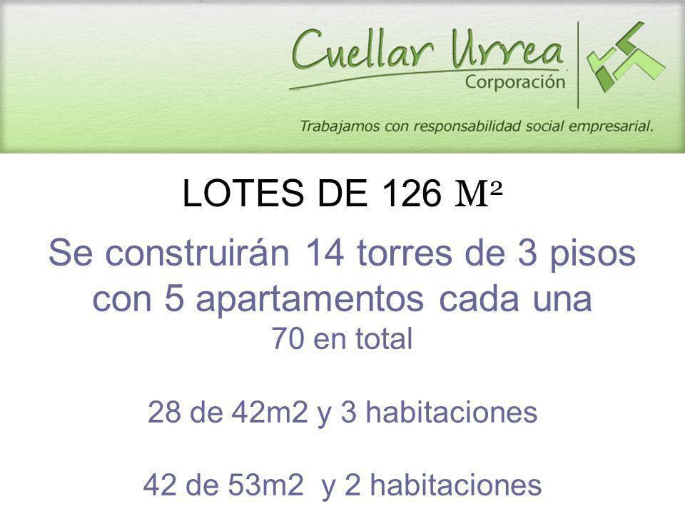 Se construirán 14 torres de 3 pisos con 5 apartamentos cada una 70 en total 28 de 42m2 y 3 habitaciones 42 de 53m2 y 2 habitaciones