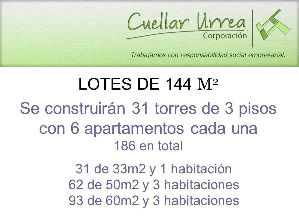 Se construirán 31 torres de 3 pisos con 6 apartamentos cada una 186 en total 31 de 33m2 y 1 habitación 62 de 50m2 y 3 habitaciones 93 de 60m2 y 3 habitaciones