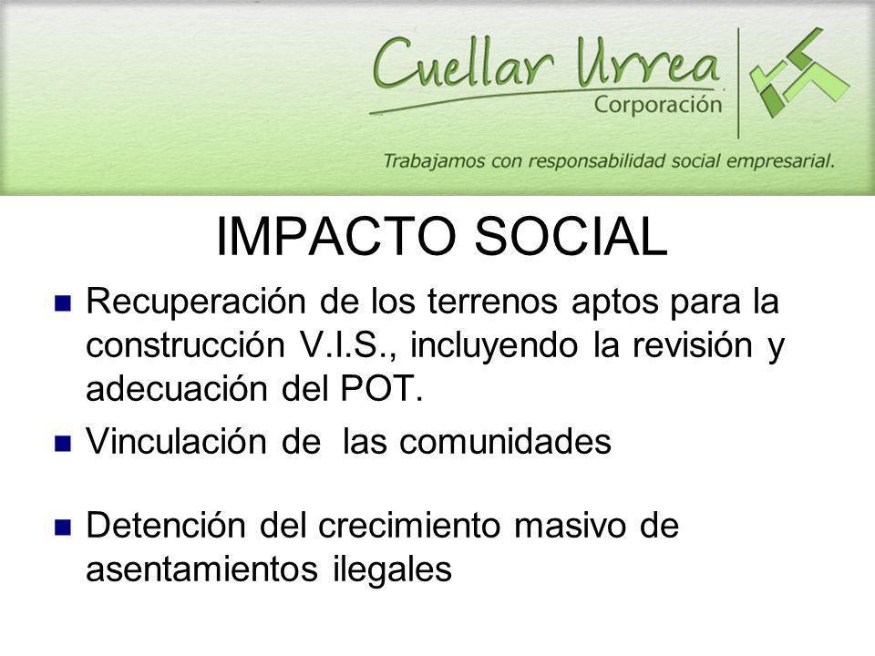 IMPACTO SOCIAL Recuperación de los terrenos aptos para la construcción V.I.S., incluyendo la revisión y adecuación del POT.