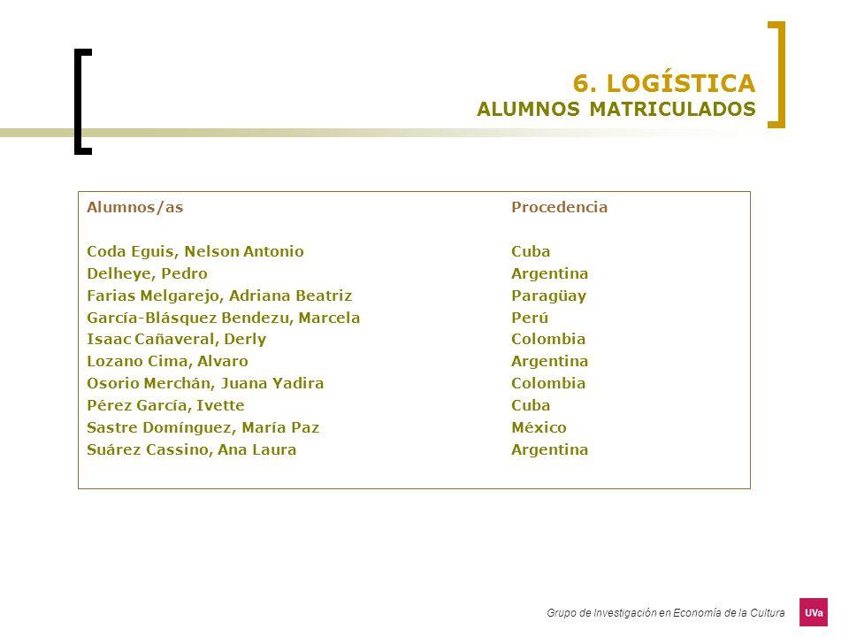 Grupo de Investigación en Economía de la Cultura 6. LOGÍSTICA ALUMNOS MATRICULADOS Alumnos/asProcedencia Coda Eguis, Nelson AntonioCuba Delheye, Pedro