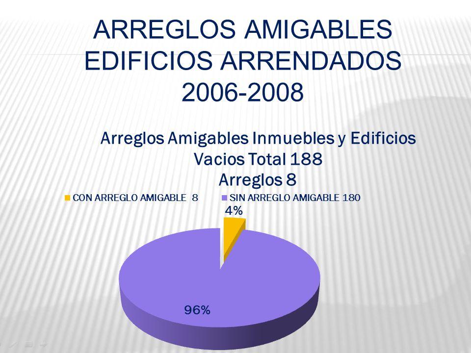 ARREGLOS AMIGABLES EDIFICIOS ARRENDADOS 2006-2008