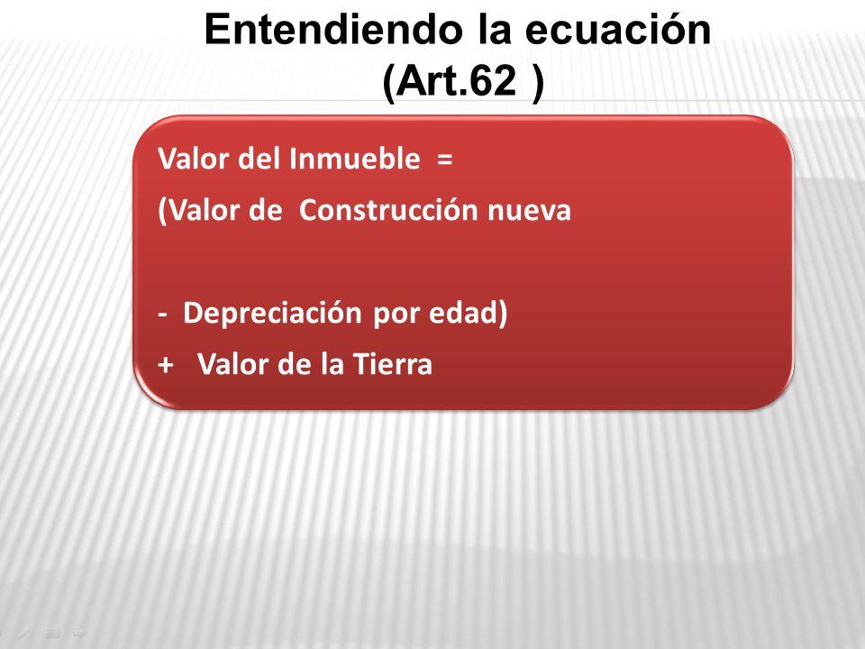 Entendiendo la ecuación (Art.62 ) Valor del Inmueble = (Valor de Construcción nueva - Depreciación por edad) + Valor de la Tierra
