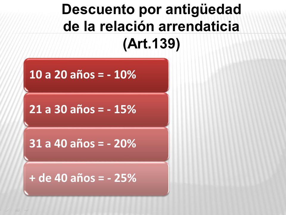 Descuento por antigüedad de la relación arrendaticia (Art.139) 10 a 20 años = - 10%21 a 30 años = - 15%31 a 40 años = - 20%+ de 40 años = - 25%