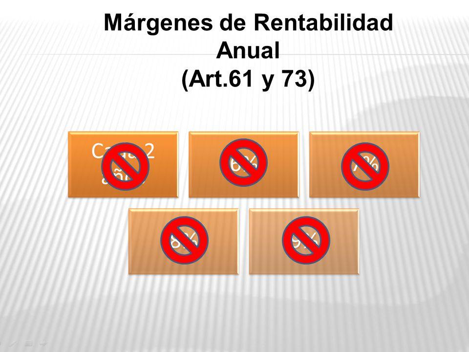 Márgenes de Rentabilidad Anual (Art.61 y 73) Cada 2 años 6%7% 8%9%