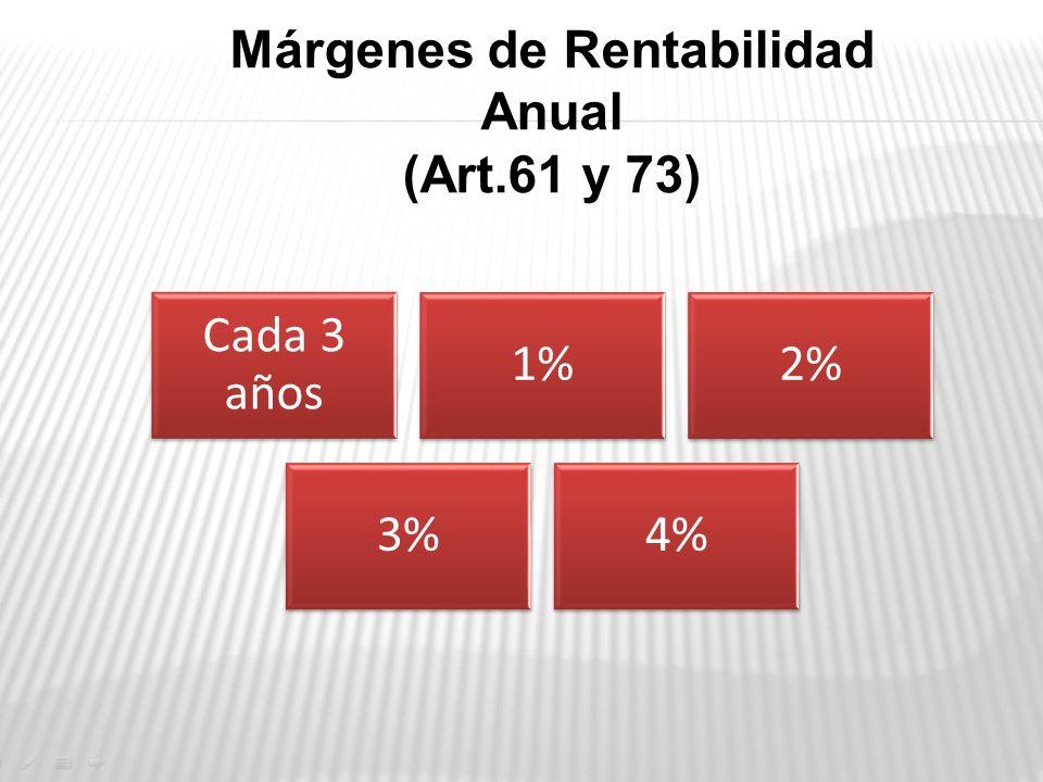 Márgenes de Rentabilidad Anual (Art.61 y 73) Cada 3 años 1%2% 3%4%