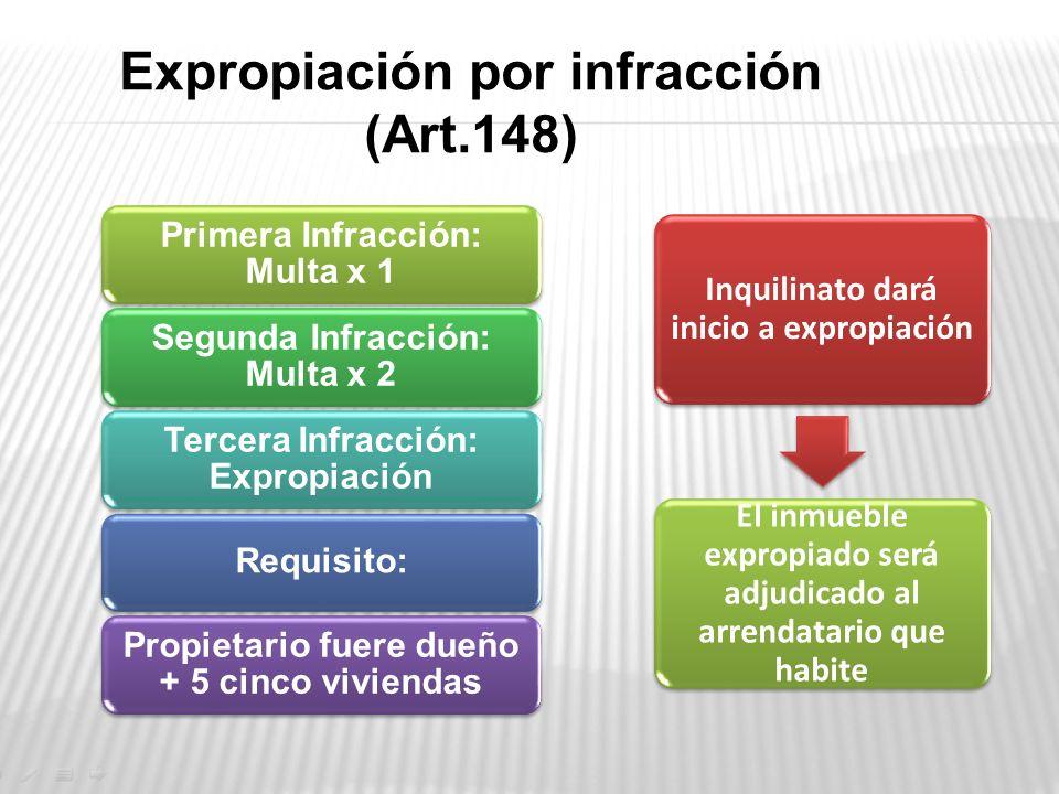 Primera Infracción: Multa x 1 Segunda Infracción: Multa x 2 Tercera Infracción: Expropiación Requisito: Propietario fuere dueño + 5 cinco viviendas Ex