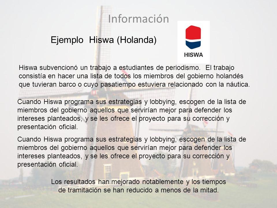 Información Ejemplo Hiswa (Holanda) Hiswa subvencionó un trabajo a estudiantes de periodismo. El trabajo consistía en hacer una lista de todos los mie